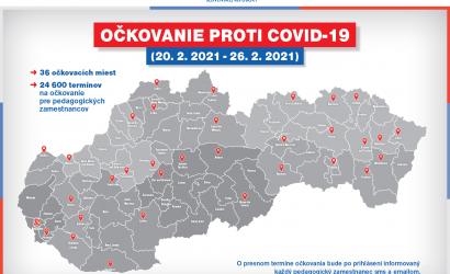 Dnes zverejnia harmonogram vakcinácie pedagógov – aj Dunajská Streda je medzi vakcinačnými centrami