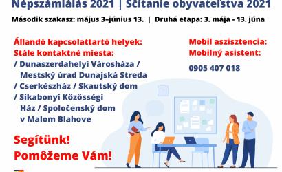Asistované sčítanie obyvateľov prebieha od 3. mája do 13. júna