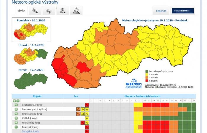 Výstraha pre okres Dunajská Streda